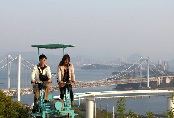 Pedal+Powered+Sky+Cycle+Roller+Coaster+Attract+619fJ_AxVCyl