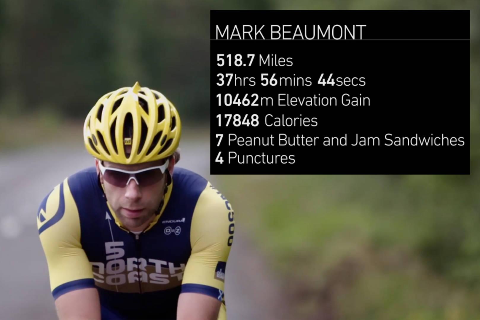 Mark_Beaumont gyos skotias road (3)