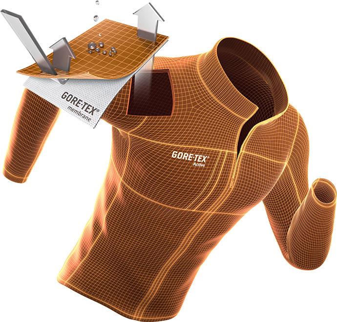 gore tex active fabric (1)