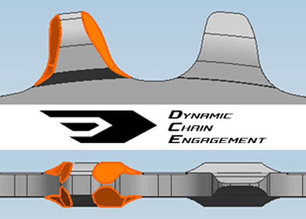 Shimano-Dynamic-Chain-Engagement-narrow-wide-chainring-design