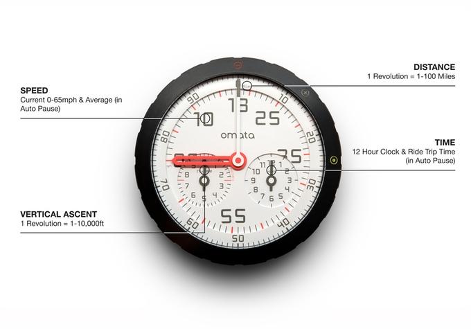 omata one analog gps speedometer (5)