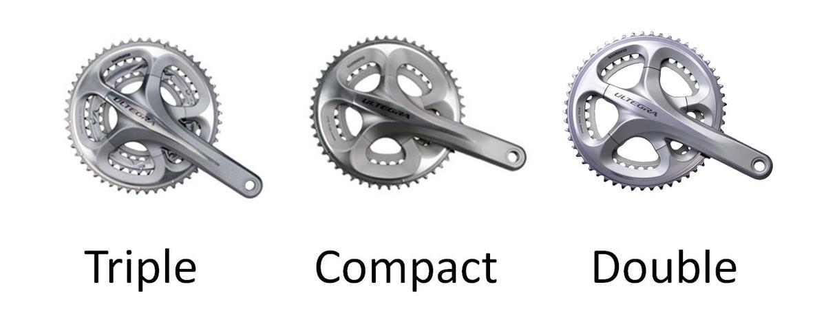 cranks types