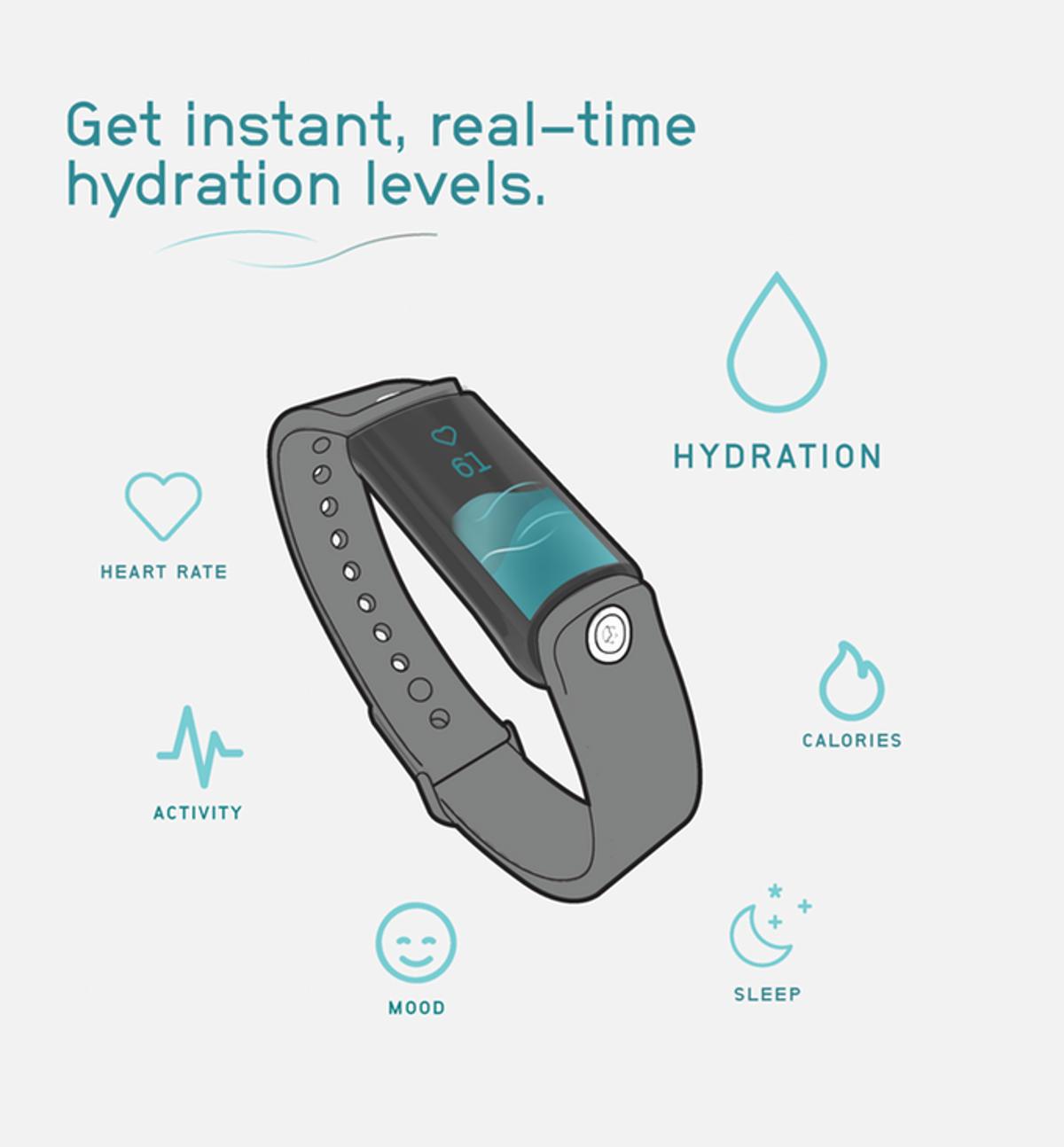 lvl-watch-hydration-monitor-2