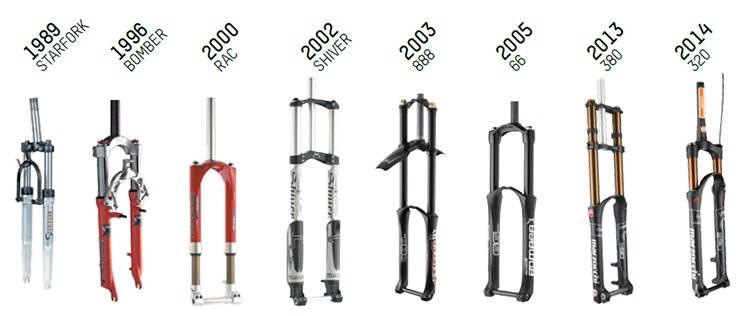 suspension-evolution