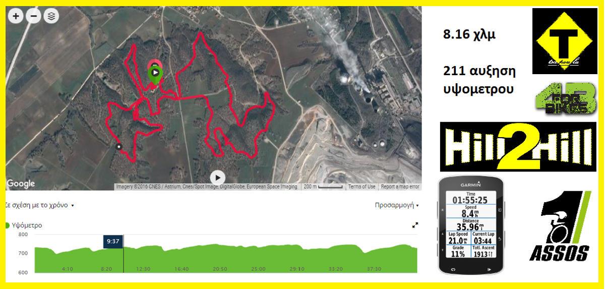 hill2hill tsapoula mtb (1)