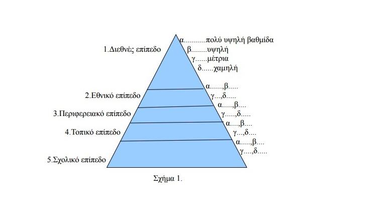 αθλητική πυραμίδα