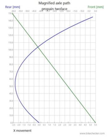 suspensions diagram